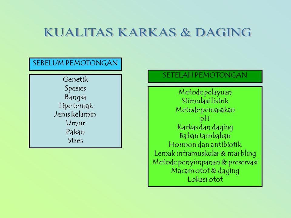 Lemak intramuskular & marbling Metode penyimpanan & preservasi
