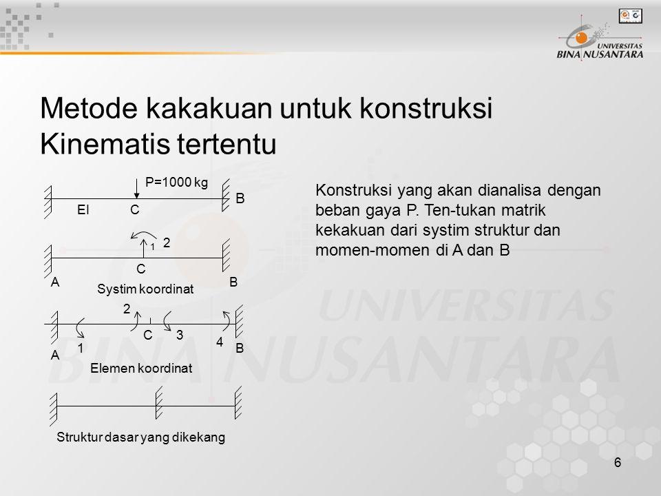Metode kakakuan untuk konstruksi Kinematis tertentu