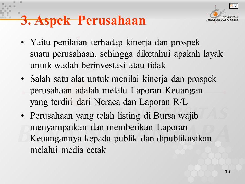 3. Aspek Perusahaan