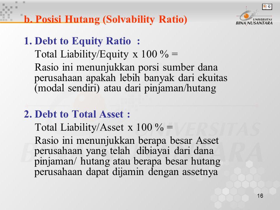 b. Posisi Hutang (Solvability Ratio)