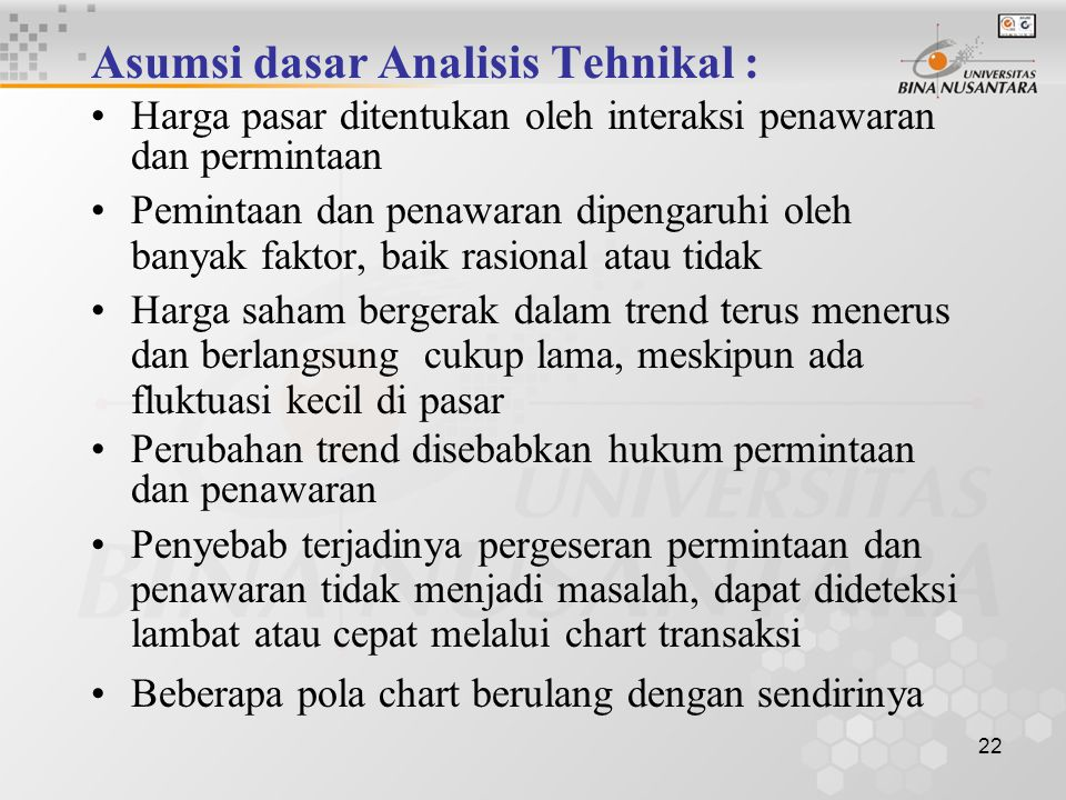 Asumsi dasar Analisis Tehnikal :