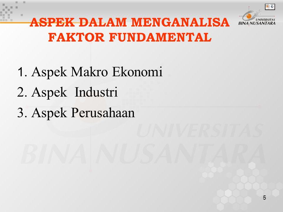 ASPEK DALAM MENGANALISA FAKTOR FUNDAMENTAL