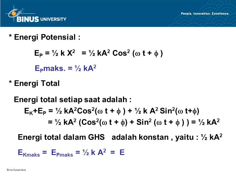 EK+EP = ½ kA2Cos2( t +  ) + ½ k A2 Sin2( t+)