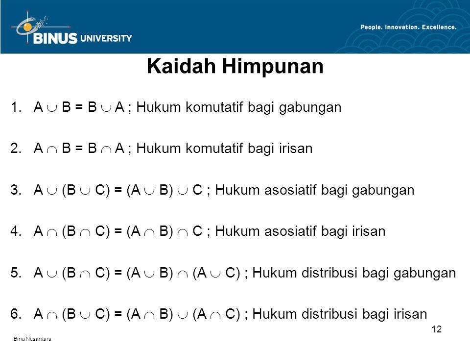 Kaidah Himpunan A  B = B  A ; Hukum komutatif bagi gabungan