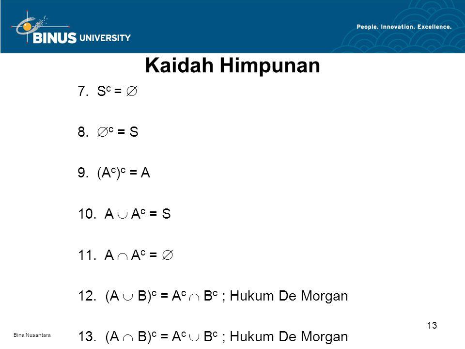 Kaidah Himpunan Sc =  c = S (Ac)c = A A  Ac = S A  Ac = 