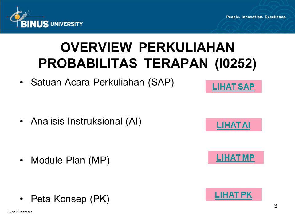 OVERVIEW PERKULIAHAN PROBABILITAS TERAPAN (I0252)