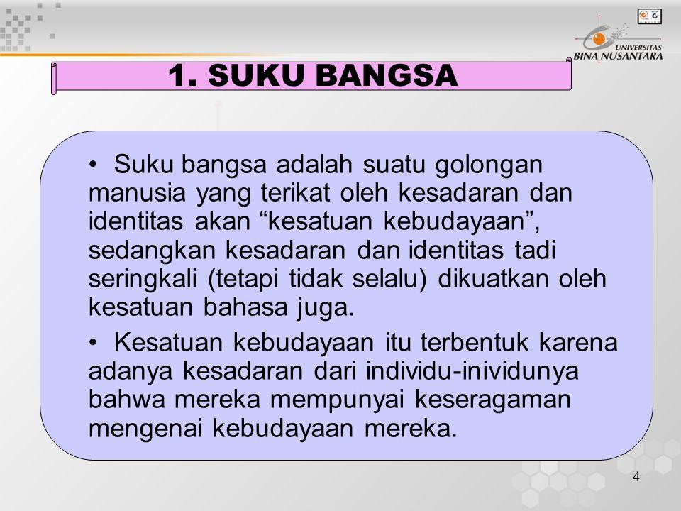 1. SUKU BANGSA