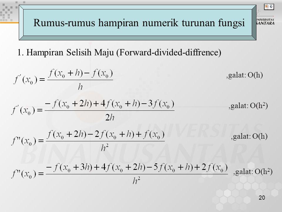 Rumus-rumus hampiran numerik turunan fungsi