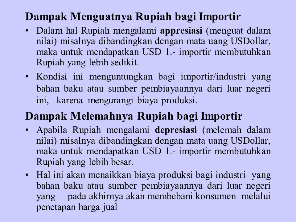 Dampak Menguatnya Rupiah bagi Importir