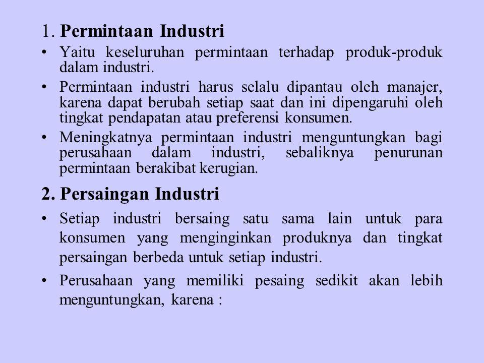 1. Permintaan Industri 2. Persaingan Industri