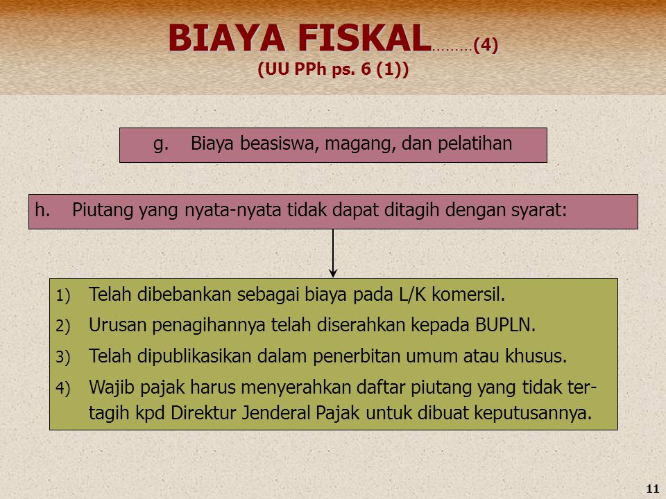 BIAYA FISKAL………(4) (UU PPh ps. 6 (1))