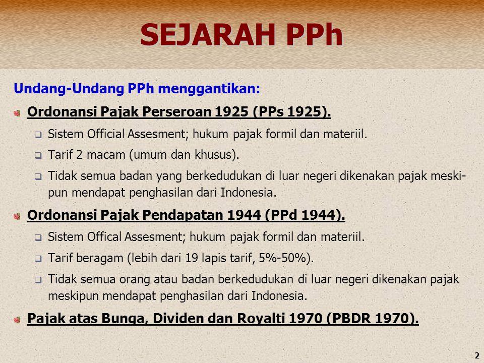 SEJARAH PPh Undang-Undang PPh menggantikan: