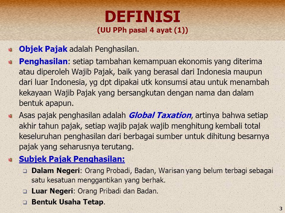 DEFINISI (UU PPh pasal 4 ayat (1))