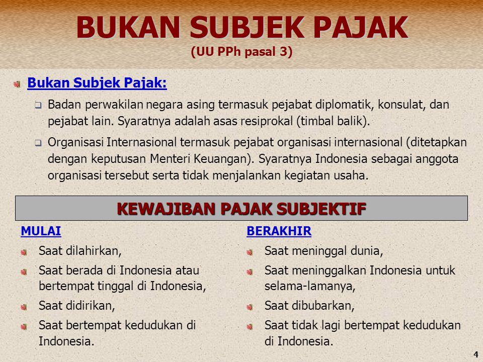 BUKAN SUBJEK PAJAK (UU PPh pasal 3)