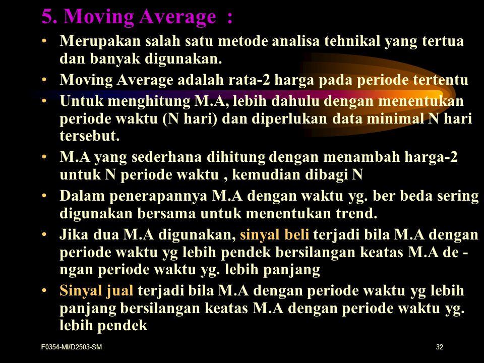 5. Moving Average : Merupakan salah satu metode analisa tehnikal yang tertua dan banyak digunakan.