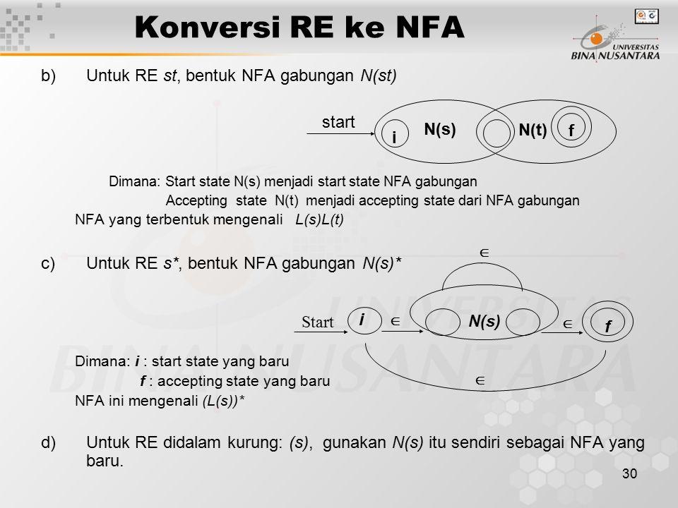 Konversi RE ke NFA Untuk RE st, bentuk NFA gabungan N(st)