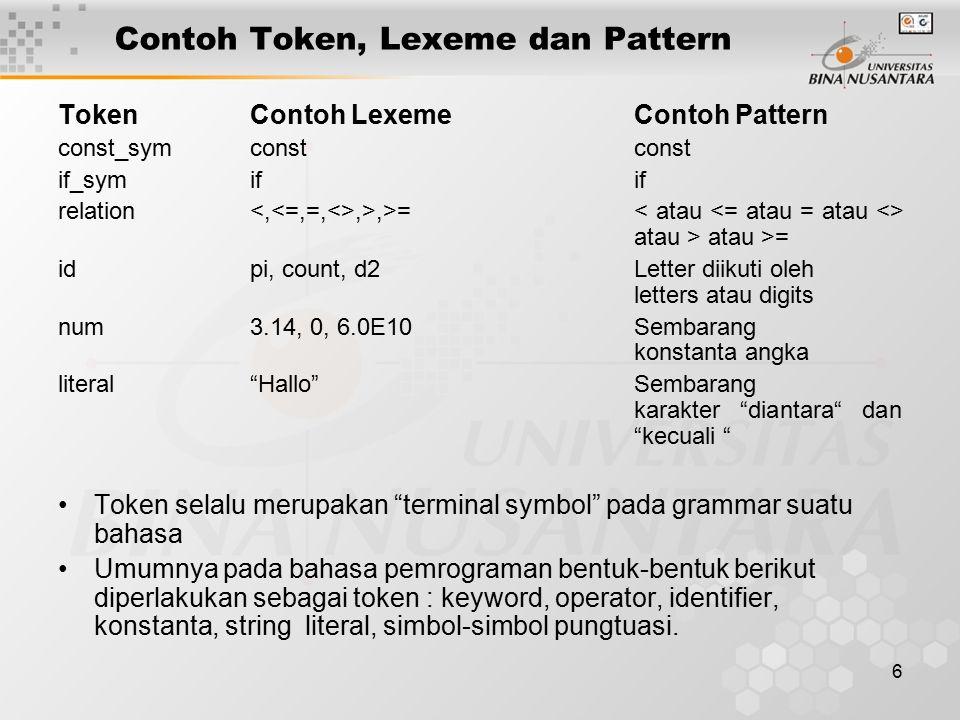 Contoh Token, Lexeme dan Pattern