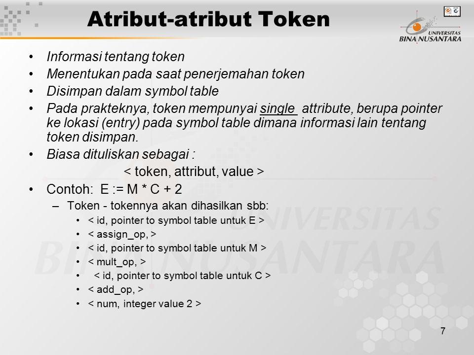 Atribut-atribut Token