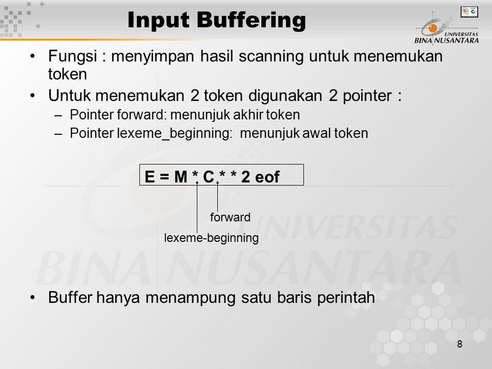 Input Buffering Fungsi : menyimpan hasil scanning untuk menemukan token. Untuk menemukan 2 token digunakan 2 pointer :