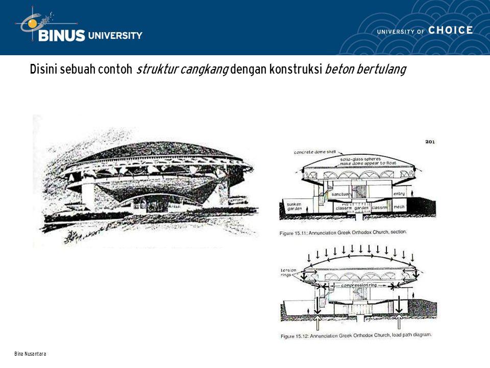 Disini sebuah contoh struktur cangkang dengan konstruksi beton bertulang