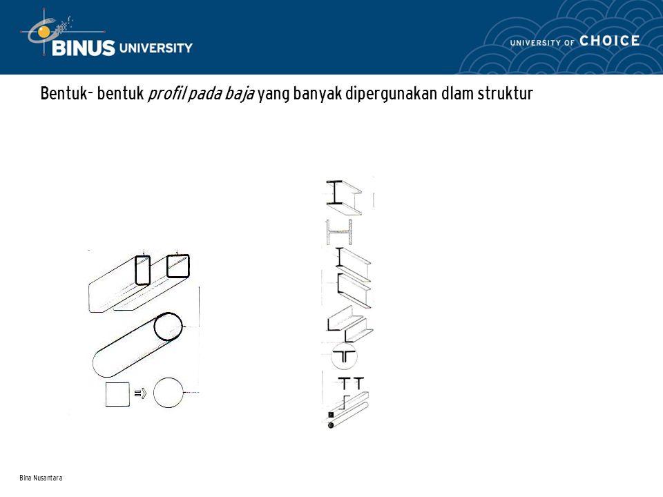 Bentuk- bentuk profil pada baja yang banyak dipergunakan dlam struktur