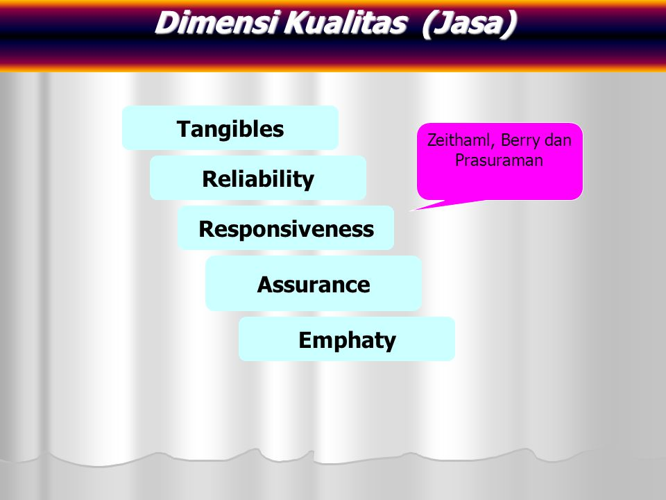 Dimensi Kualitas (Jasa)