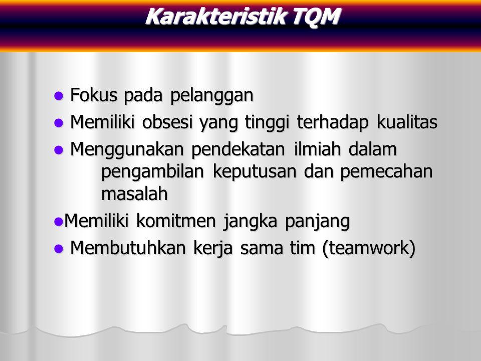 Karakteristik TQM Fokus pada pelanggan