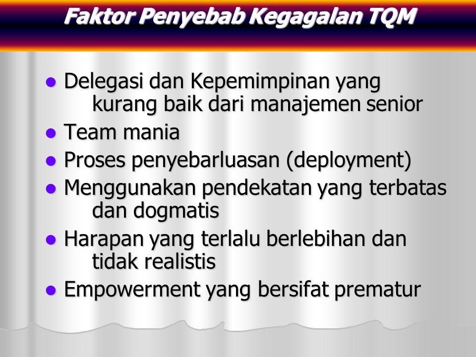 Faktor Penyebab Kegagalan TQM
