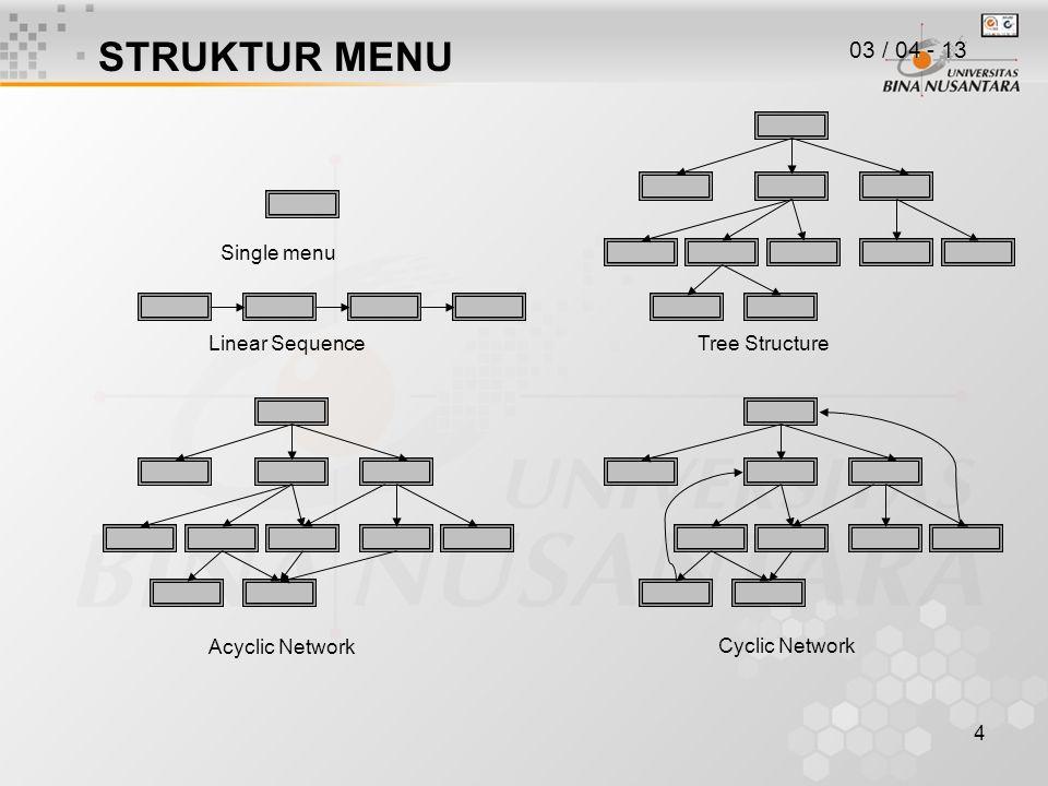 STRUKTUR MENU 03 / 04 - 13 Single menu Linear Sequence Tree Structure