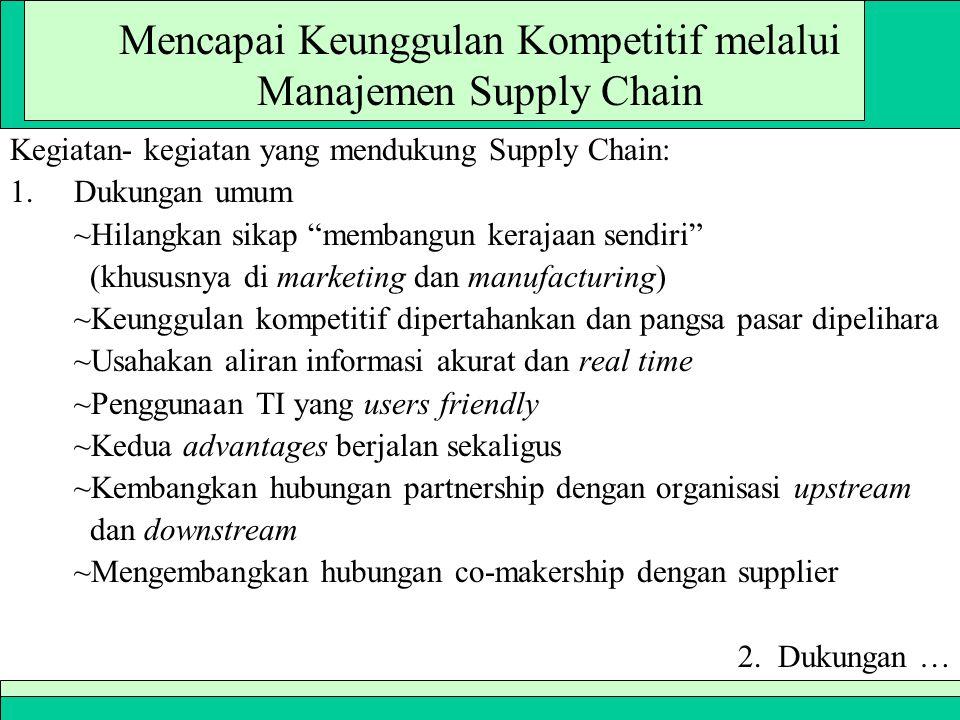Mencapai Keunggulan Kompetitif melalui Manajemen Supply Chain