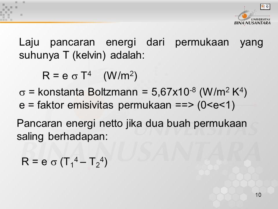 Laju pancaran energi dari permukaan yang suhunya T (kelvin) adalah: