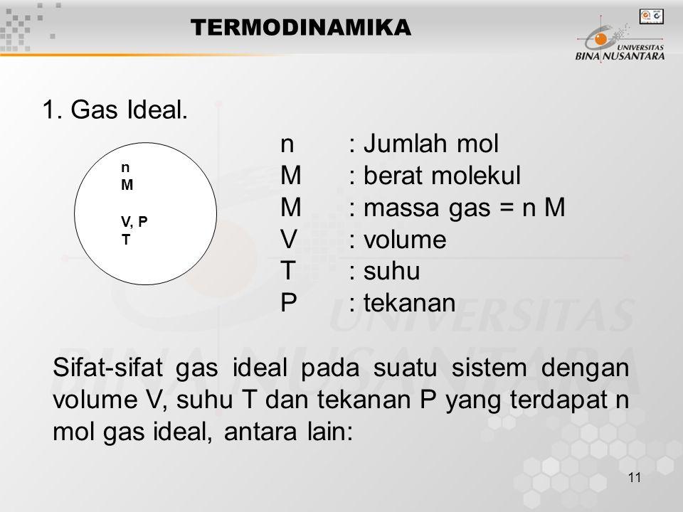 1. Gas Ideal. n : Jumlah mol M : berat molekul M : massa gas = n M