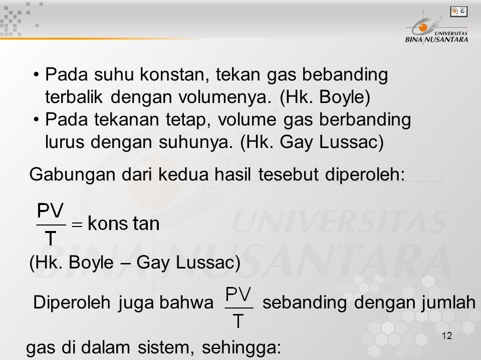 Pada suhu konstan, tekan gas bebanding terbalik dengan volumenya. (Hk