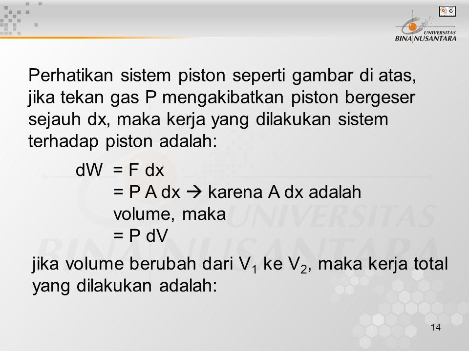 Perhatikan sistem piston seperti gambar di atas, jika tekan gas P mengakibatkan piston bergeser sejauh dx, maka kerja yang dilakukan sistem terhadap piston adalah: