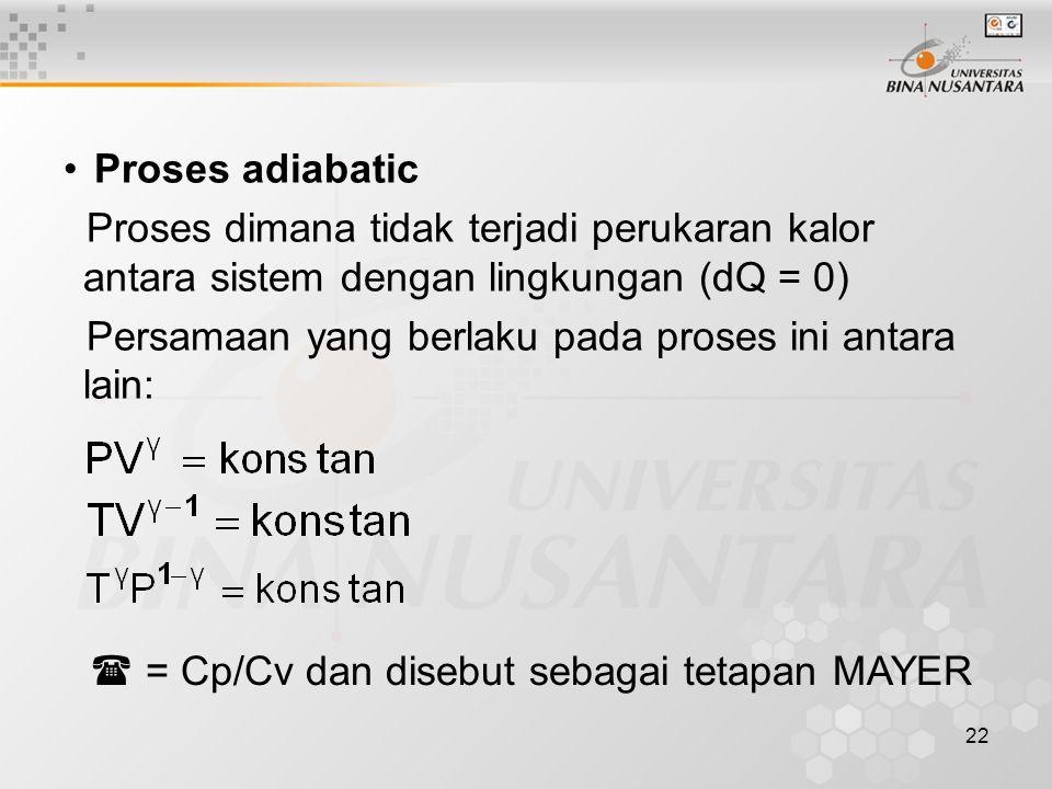 Proses adiabatic Proses dimana tidak terjadi perukaran kalor antara sistem dengan lingkungan (dQ = 0)