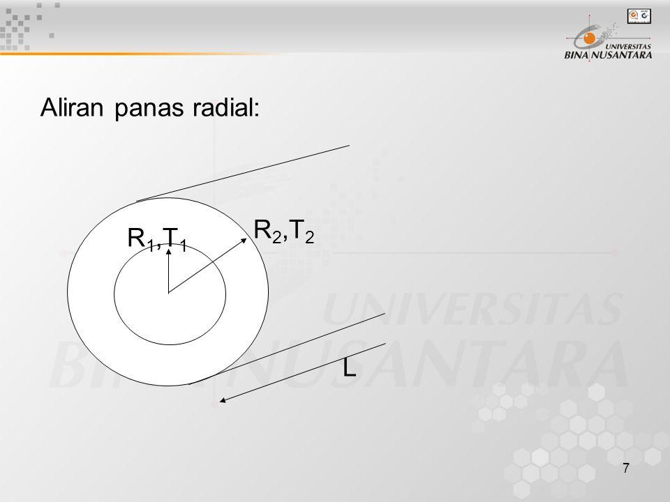 Aliran panas radial: R2,T2 R1,T1 L