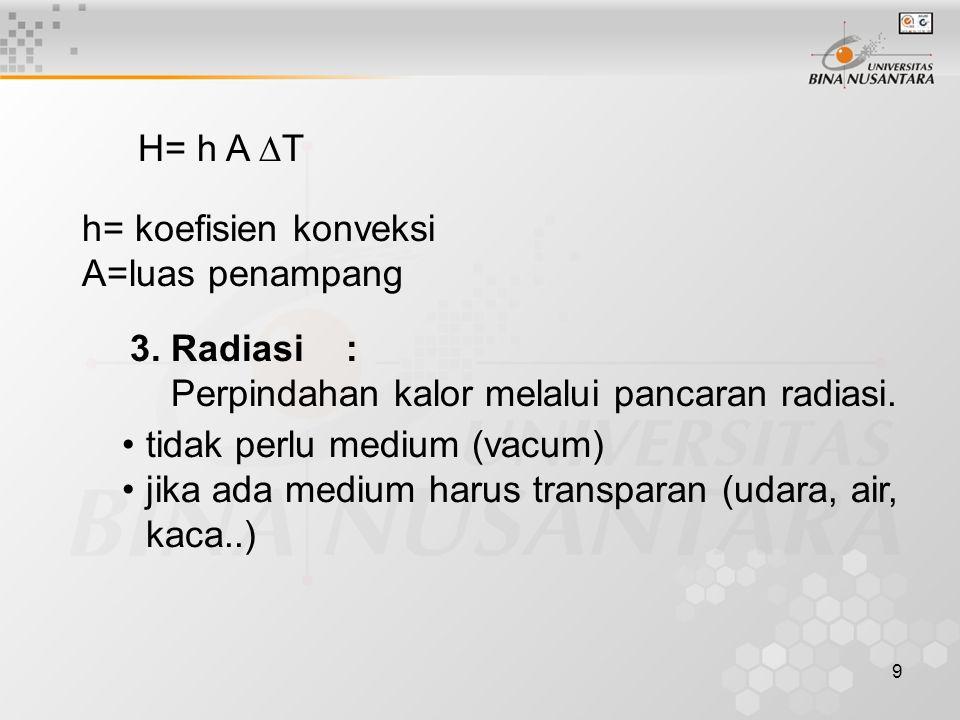 H= h A T h= koefisien konveksi. A=luas penampang. 3. Radiasi : Perpindahan kalor melalui pancaran radiasi.