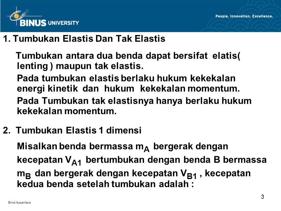 1. Tumbukan Elastis Dan Tak Elastis