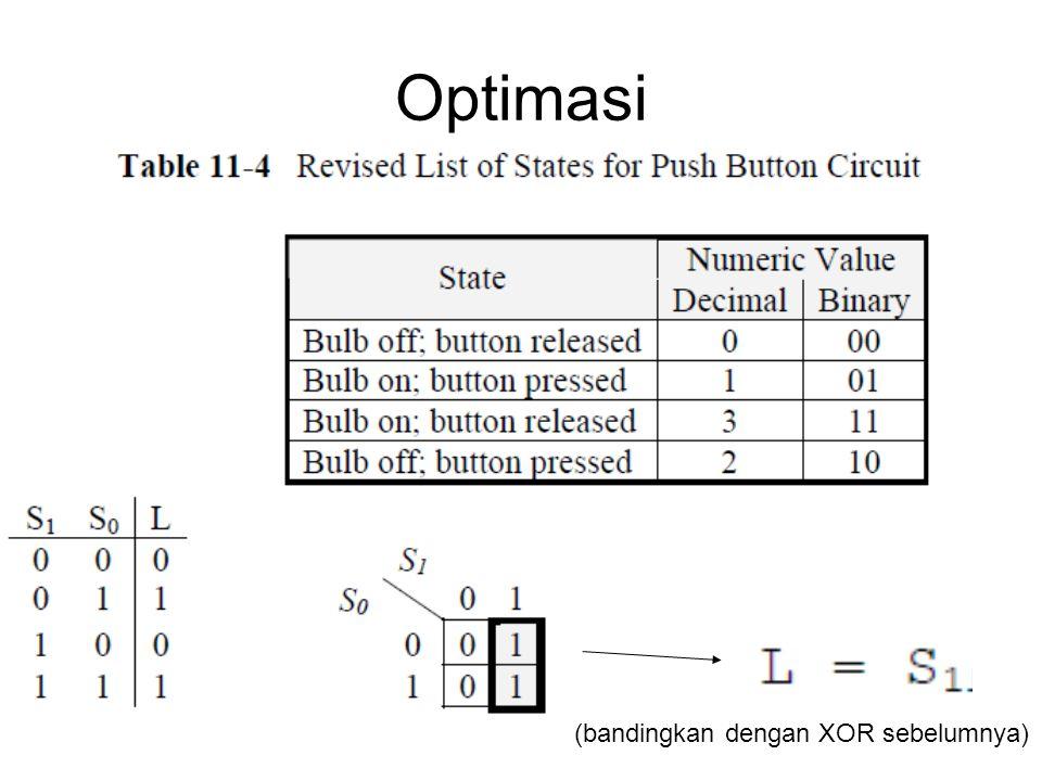 Optimasi (bandingkan dengan XOR sebelumnya)