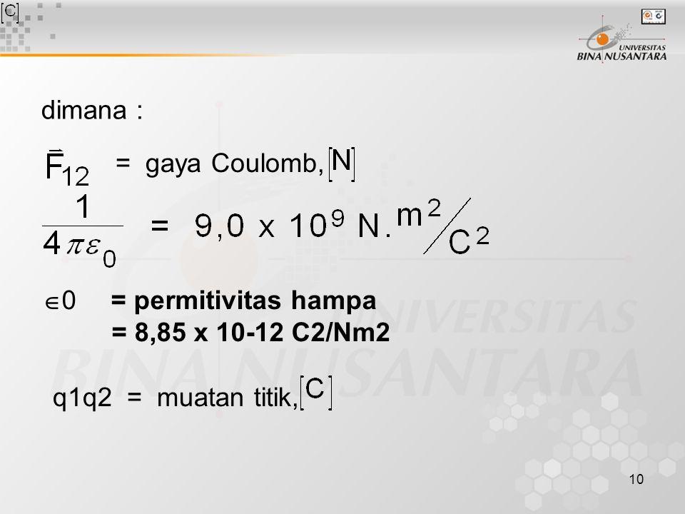 dimana : = gaya Coulomb, 0 = permitivitas hampa = 8,85 x 10-12 C2/Nm2 q1q2 = muatan titik,