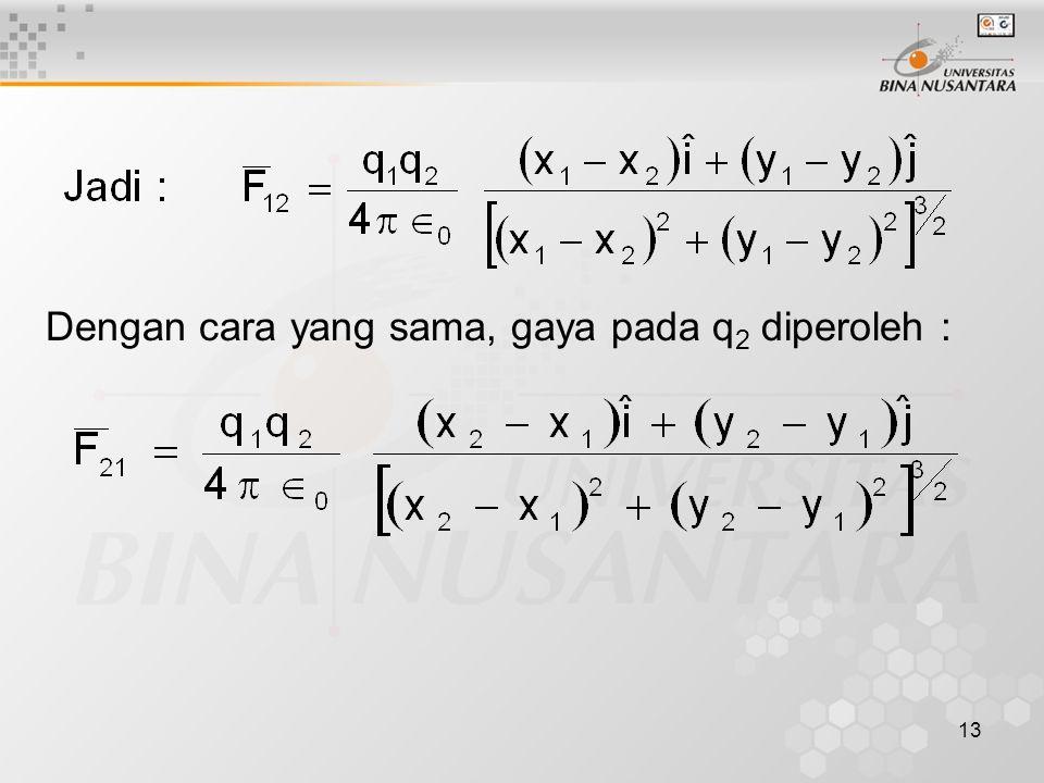 Dengan cara yang sama, gaya pada q2 diperoleh :