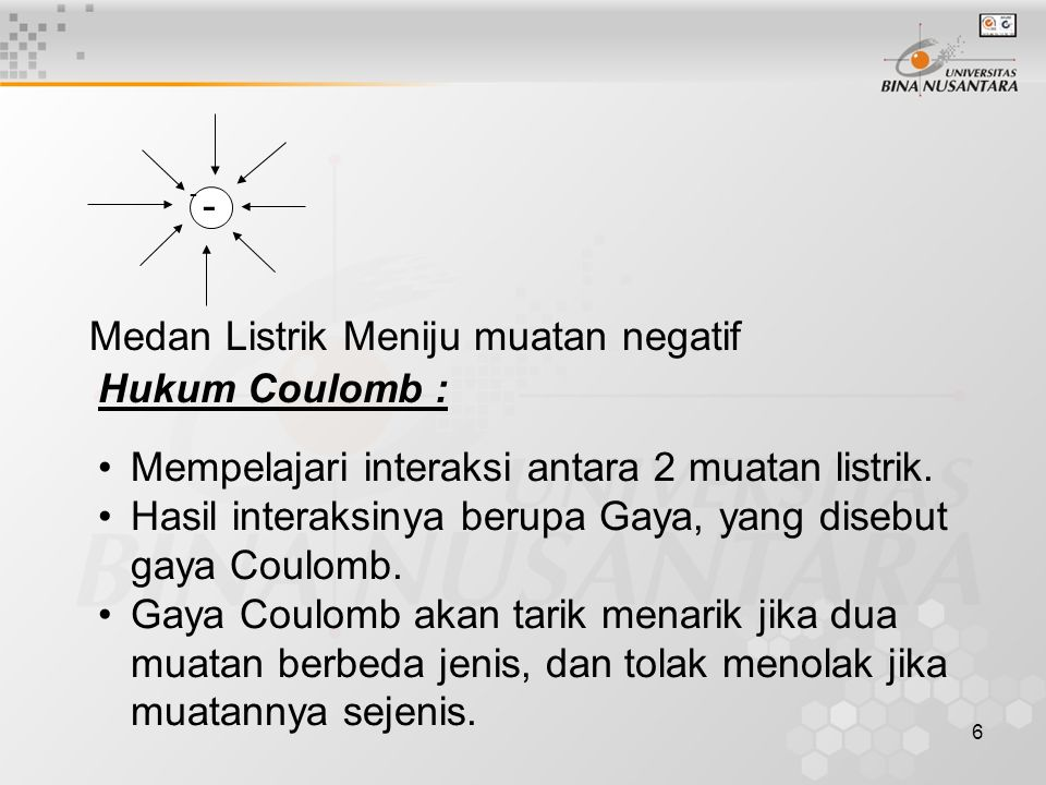 Medan Listrik Meniju muatan negatif Hukum Coulomb :