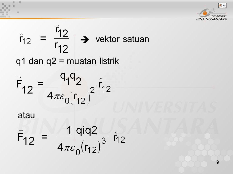  vektor satuan q1 dan q2 = muatan listrik atau