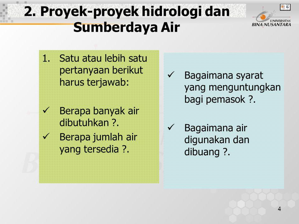 2. Proyek-proyek hidrologi dan Sumberdaya Air