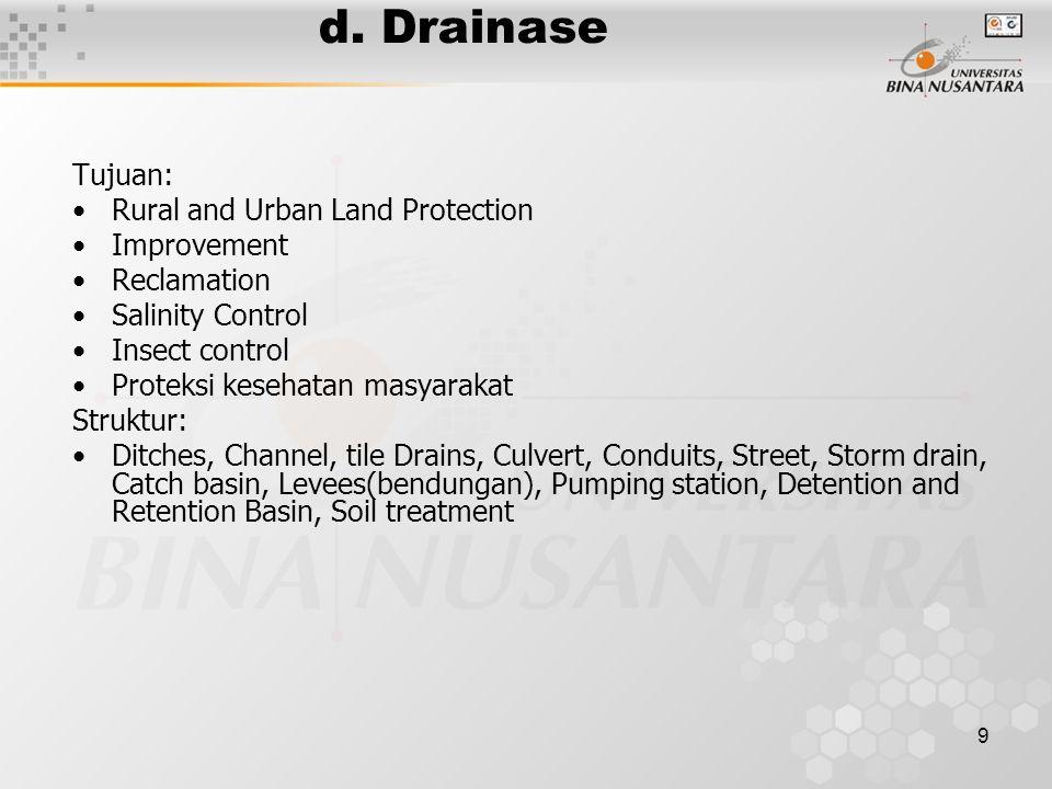 d. Drainase Tujuan: Rural and Urban Land Protection Improvement