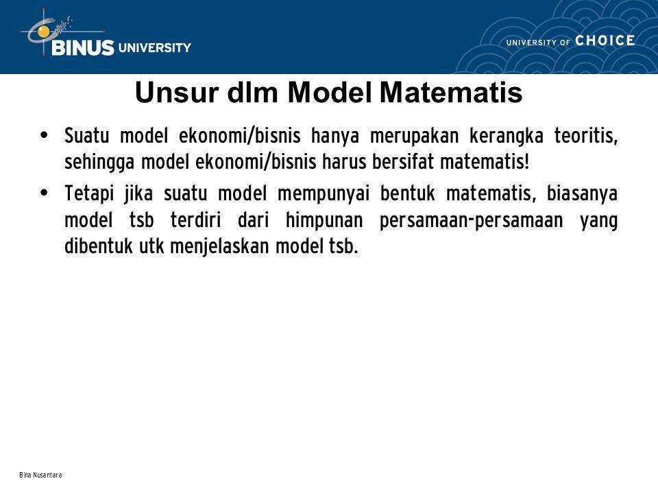 Unsur dlm Model Matematis