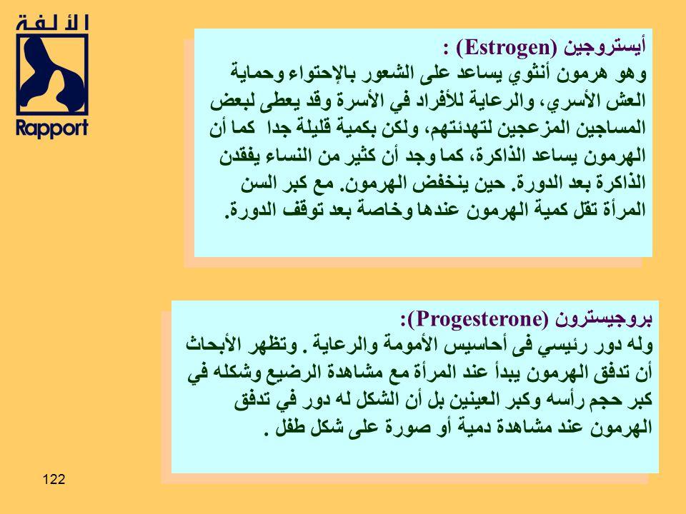 أيستروجين (Estrogen) :