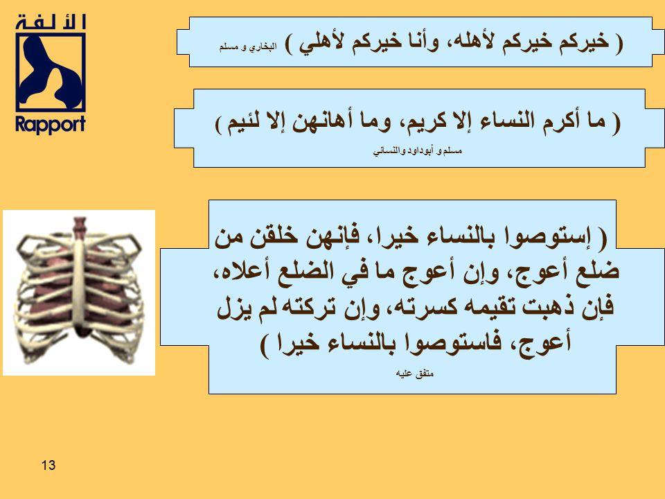 ( خيركم خيركم لأهله، وأنا خيركم لأهلي ) البخاري و مسلم