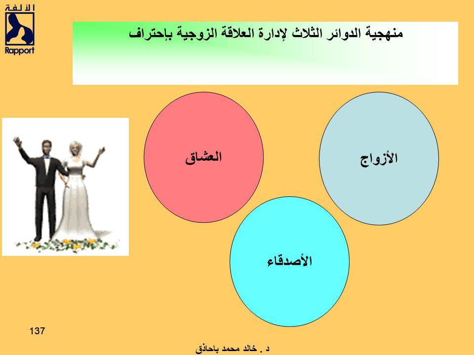 منهجية الدوائر الثلاث لإدارة العلاقة الزوجية بإحتراف