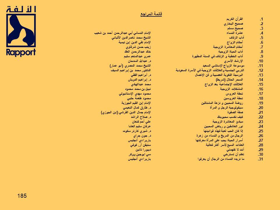 قائمة المراجع القرآن الكريم صحيح البخاري صحيح مسلم